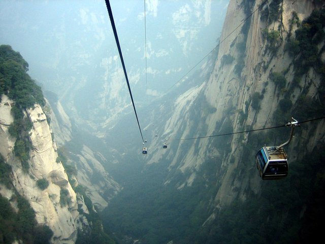 Top 10 Exciting Cableway Rides